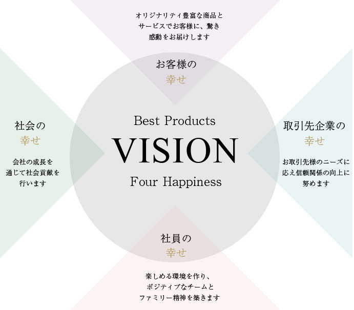 No.1 Product VISION four Happiness